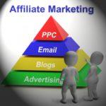 pyramid of affiliate marketing